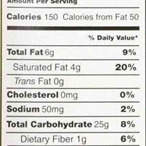 Anastasia Coconut Patties Nutrition Facts